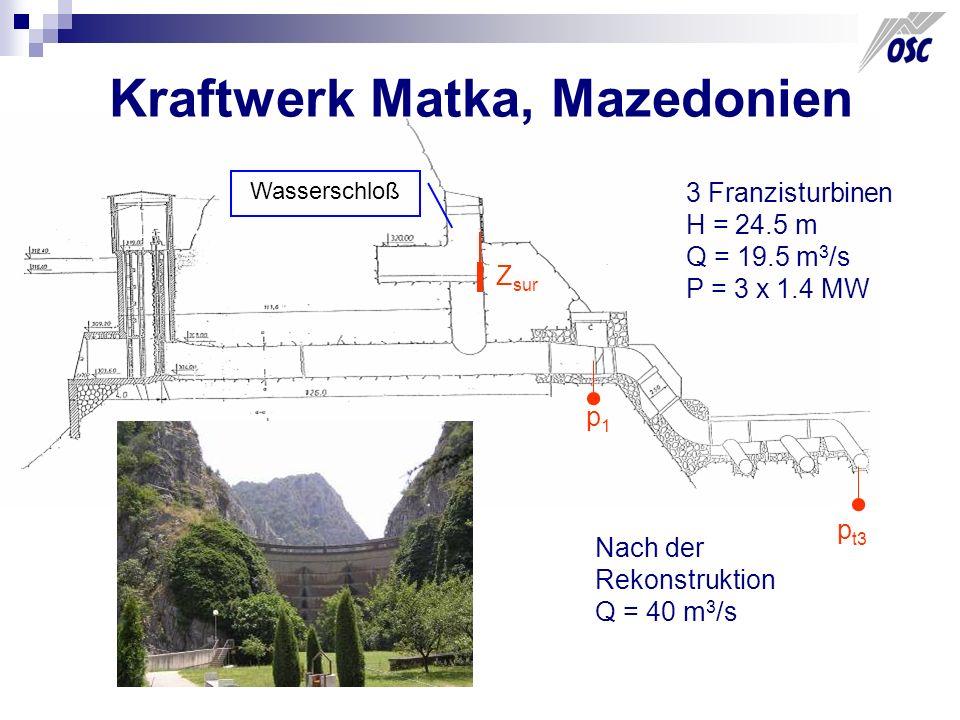 Kraftwerk Matka, Mazedonien