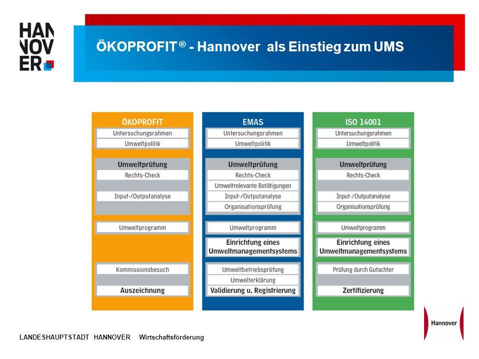 ÖKOPROFIT ® - Hannover als Einstieg zum UMS
