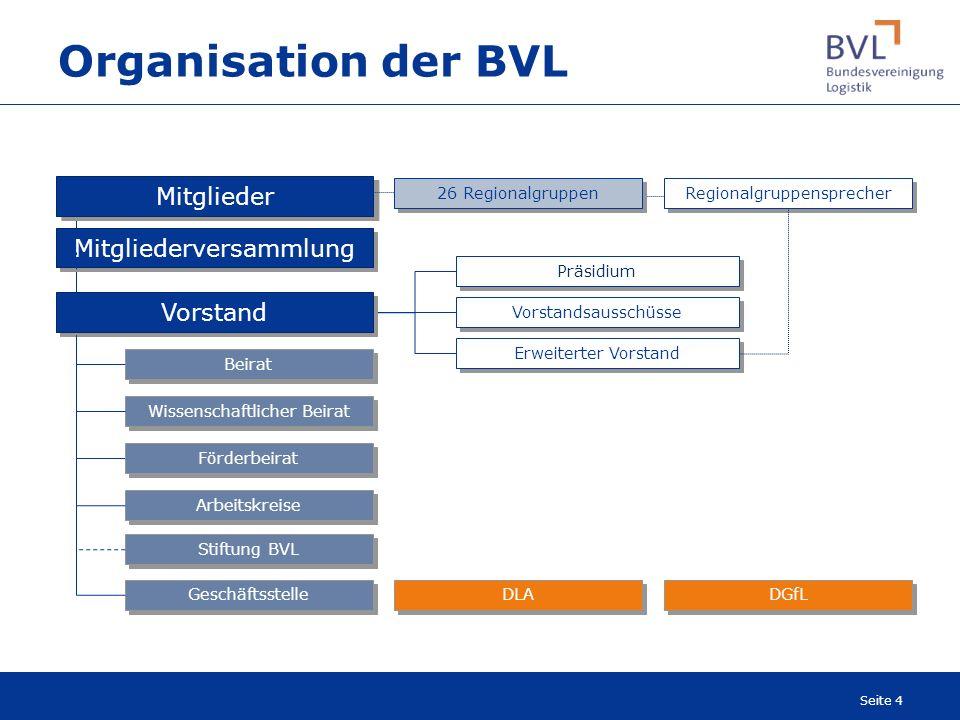 Organisation der BVL Mitglieder Mitgliederversammlung Vorstand