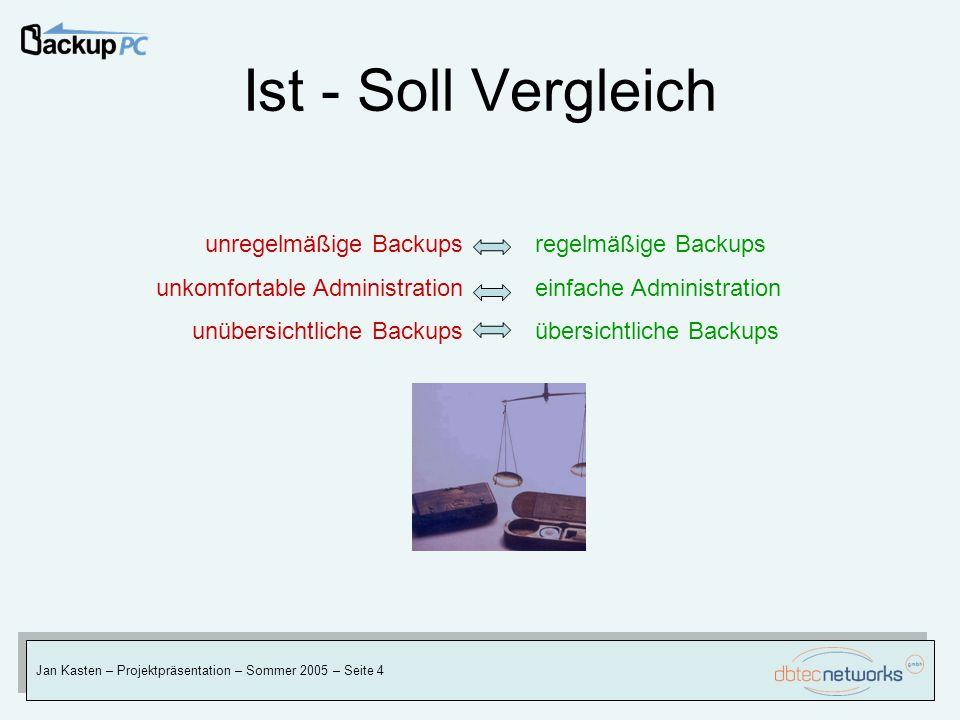 Ist - Soll Vergleich unregelmäßige Backups