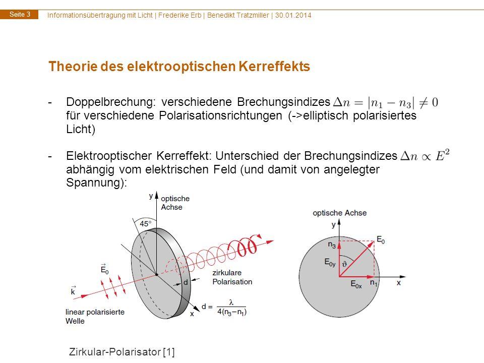 Theorie des elektrooptischen Kerreffekts