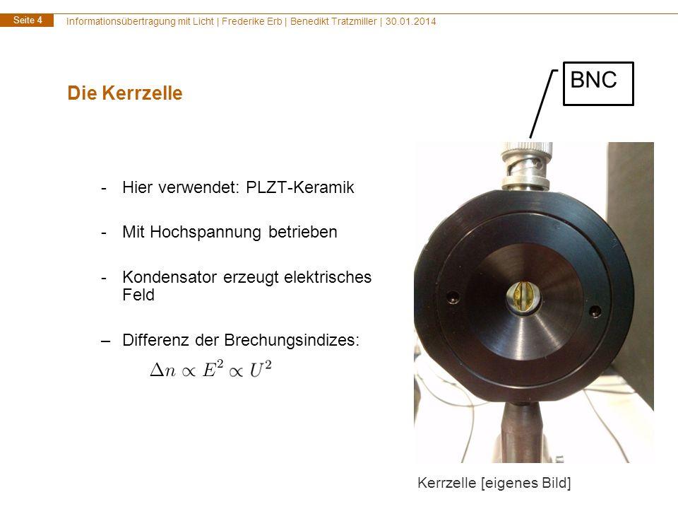 BNC Die Kerrzelle Hier verwendet: PLZT-Keramik