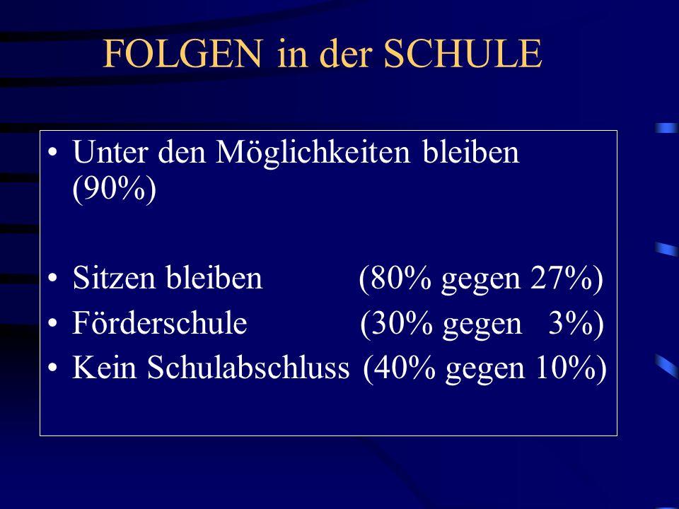 FOLGEN in der SCHULE Unter den Möglichkeiten bleiben (90%)