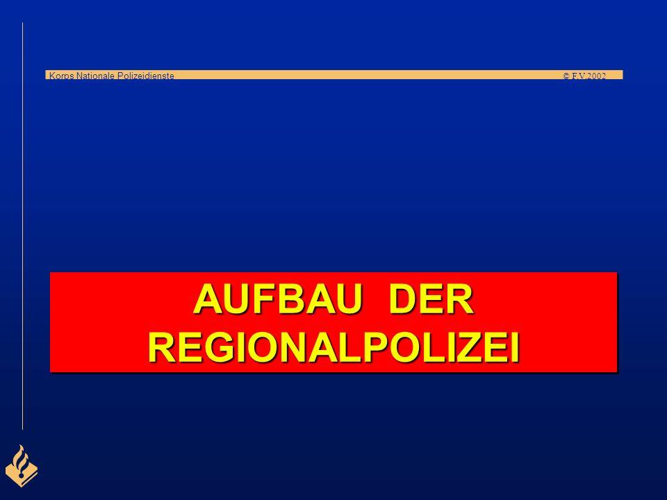 AUFBAU DER REGIONALPOLIZEI
