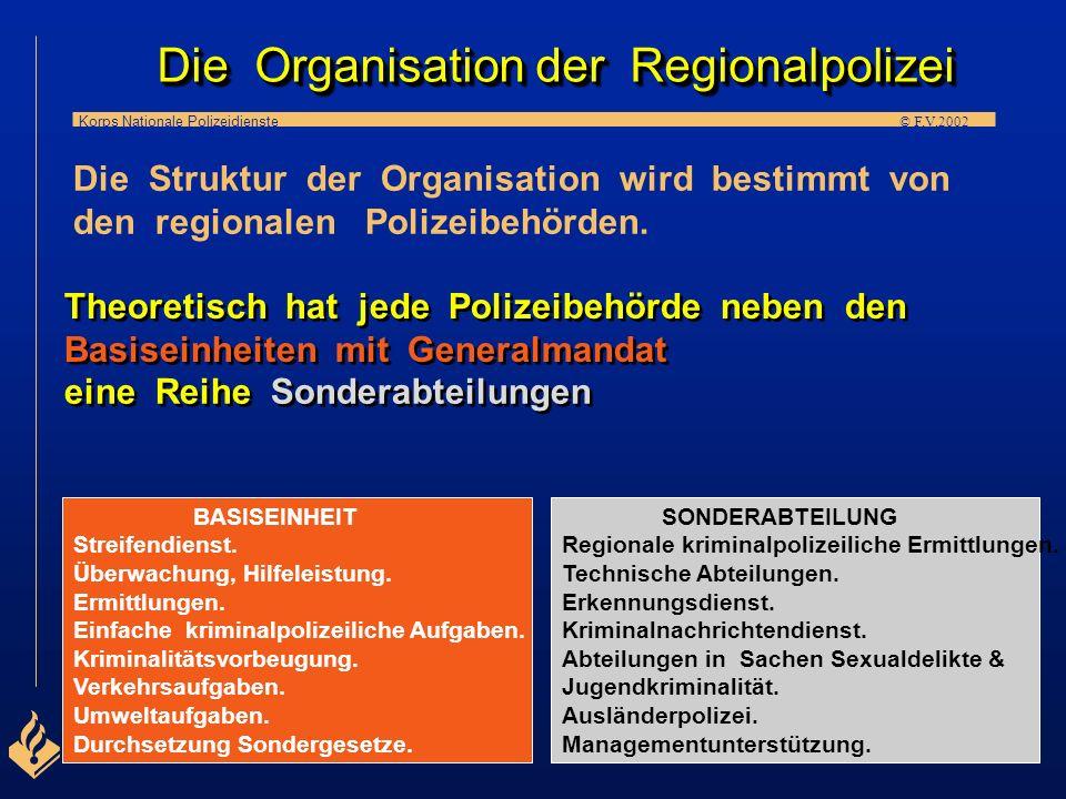 Die Organisation der Regionalpolizei
