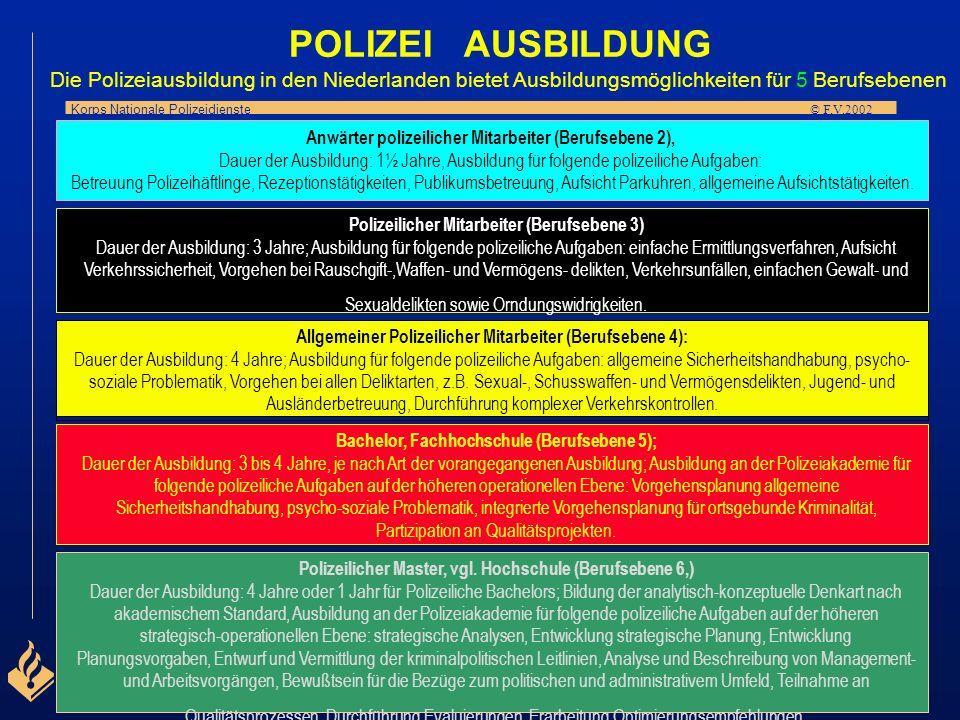 Polizeilicher Mitarbeiter (Berufsebene 3)