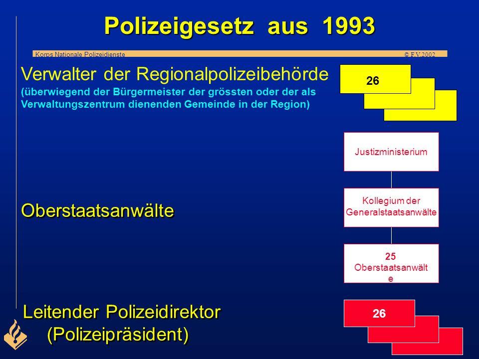 Polizeigesetz aus 1993 Verwalter der Regionalpolizeibehörde