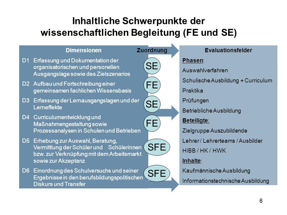Inhaltliche Schwerpunkte der wissenschaftlichen Begleitung (FE und SE)