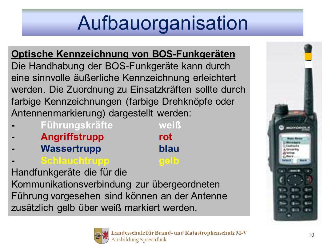 Aufbauorganisation Optische Kennzeichnung von BOS-Funkgeräten