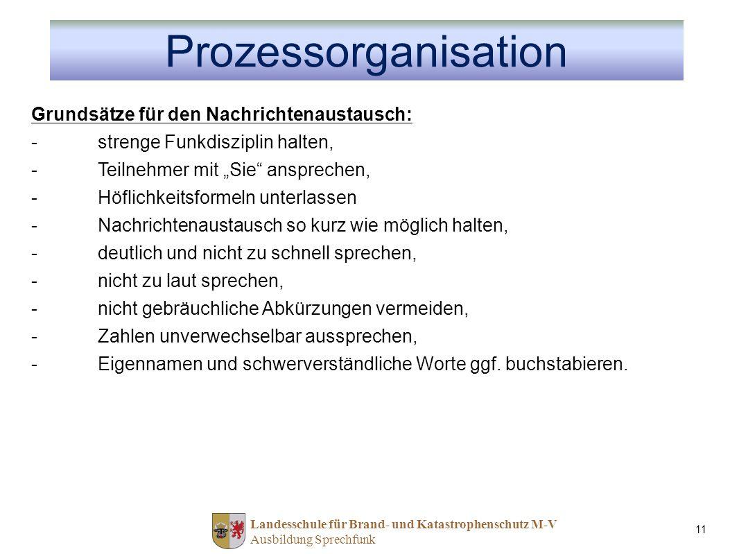 Prozessorganisation Grundsätze für den Nachrichtenaustausch: