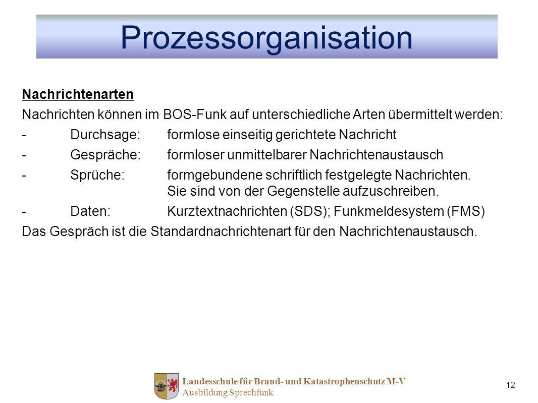 Prozessorganisation Nachrichtenarten