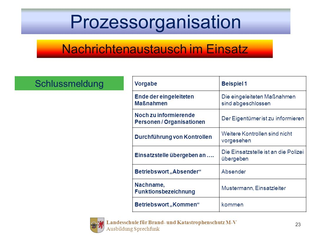 Prozessorganisation Nachrichtenaustausch im Einsatz Schlussmeldung