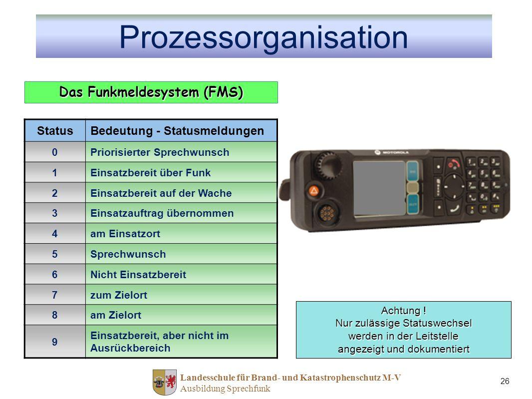 Das Funkmeldesystem (FMS)
