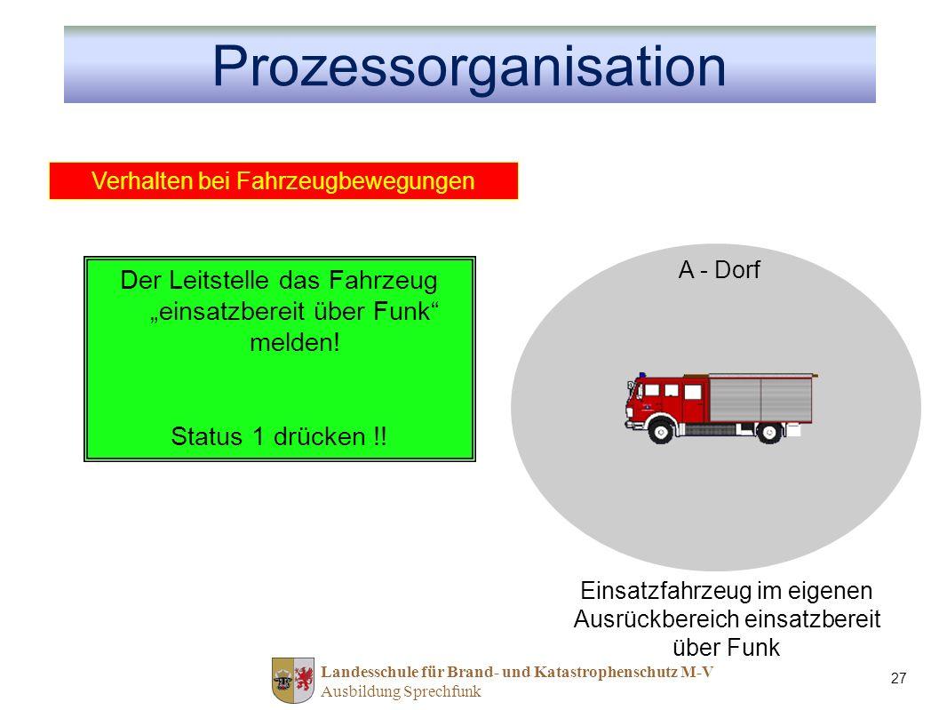"""Prozessorganisation Verhalten bei Fahrzeugbewegungen. A - Dorf. Der Leitstelle das Fahrzeug """"einsatzbereit über Funk melden!"""