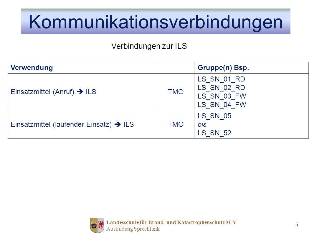 Kommunikationsverbindungen