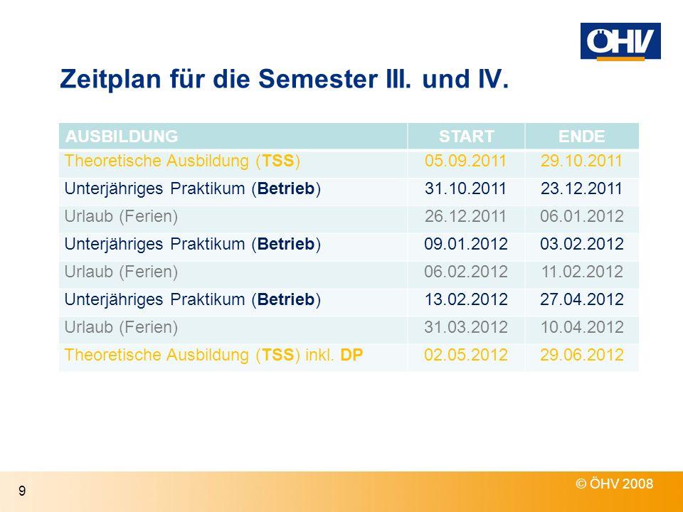 Zeitplan für die Semester III. und IV.