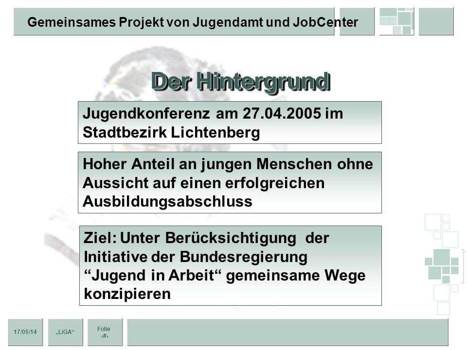 Der Hintergrund Jugendkonferenz am 27.04.2005 im Stadtbezirk Lichtenberg.