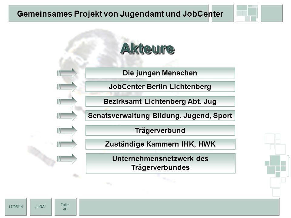 Akteure Die jungen Menschen JobCenter Berlin Lichtenberg