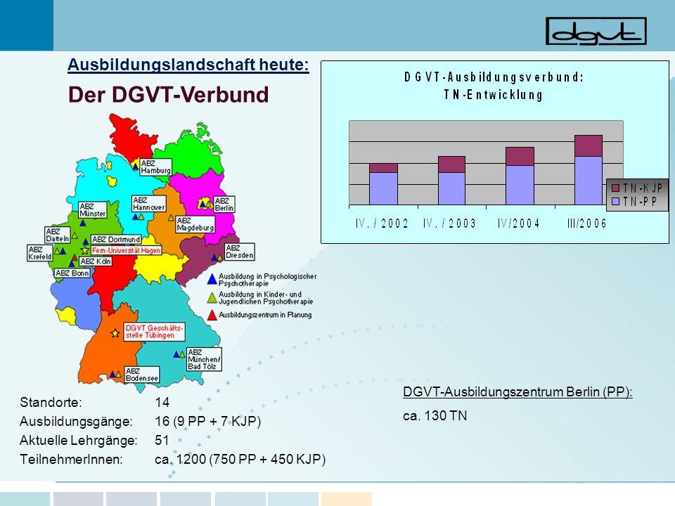 Der DGVT-Verbund Ausbildungslandschaft heute: