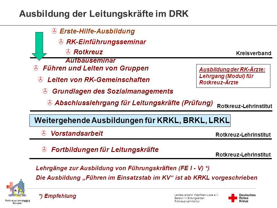 Rotkreuz-Lehrinstitut