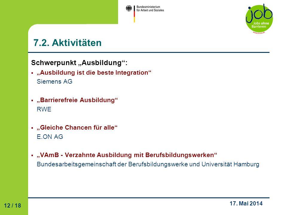 "7.2. Aktivitäten Schwerpunkt ""Ausbildung :"