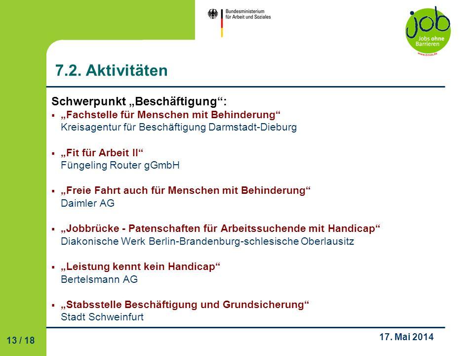 "7.2. Aktivitäten Schwerpunkt ""Beschäftigung :"