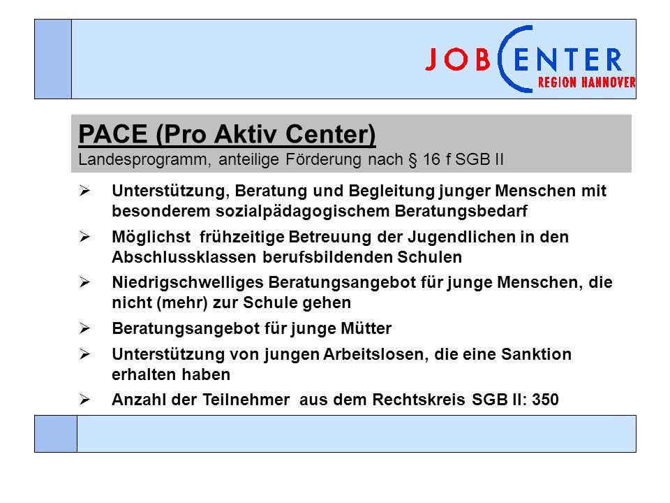 PACE (Pro Aktiv Center)