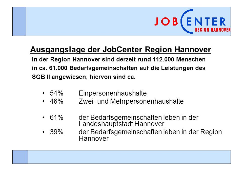 Ausgangslage der JobCenter Region Hannover