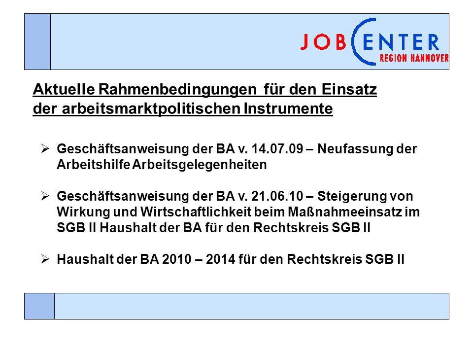 Aktuelle Rahmenbedingungen für den Einsatz der arbeitsmarktpolitischen Instrumente