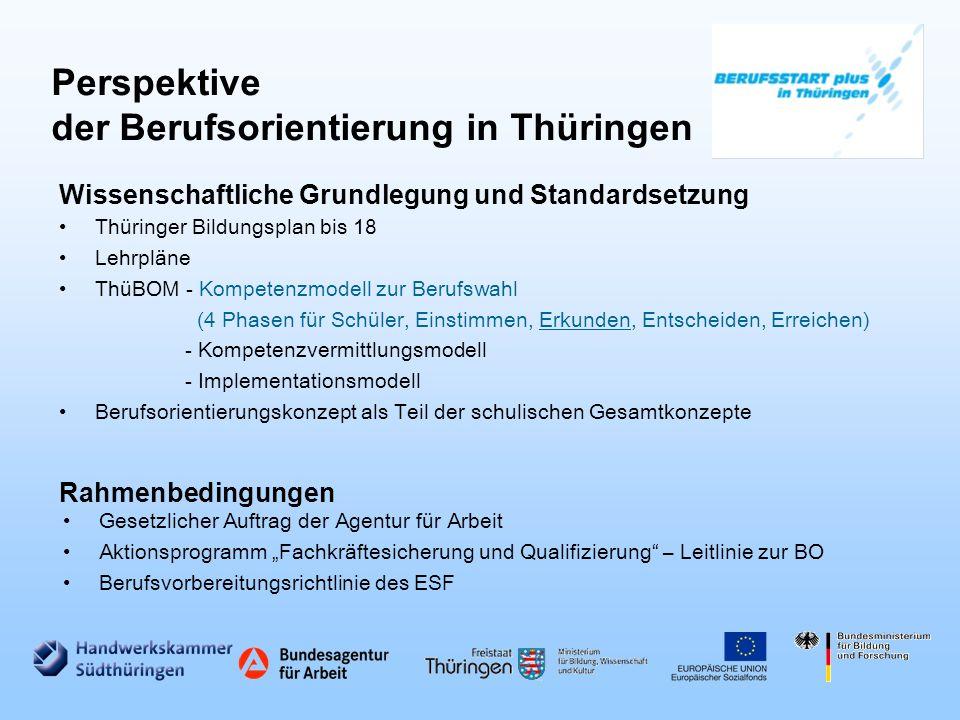 Perspektive der Berufsorientierung in Thüringen