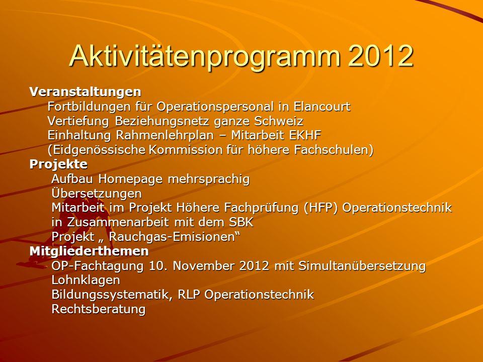 Aktivitätenprogramm 2012 Veranstaltungen