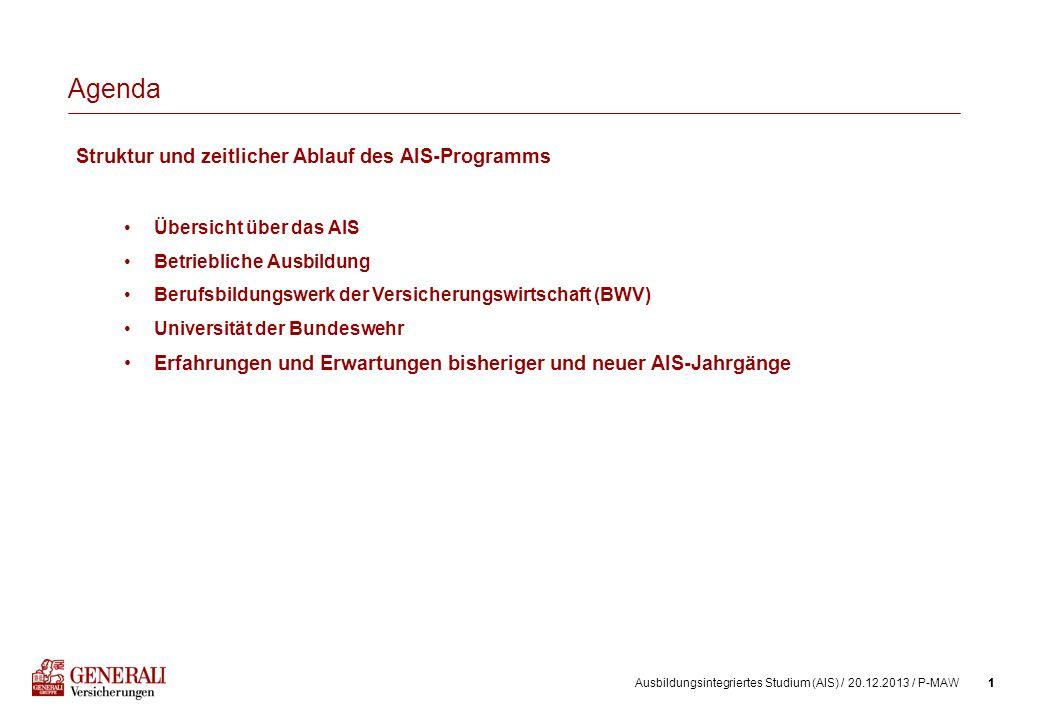 Übersicht AIS-Programm