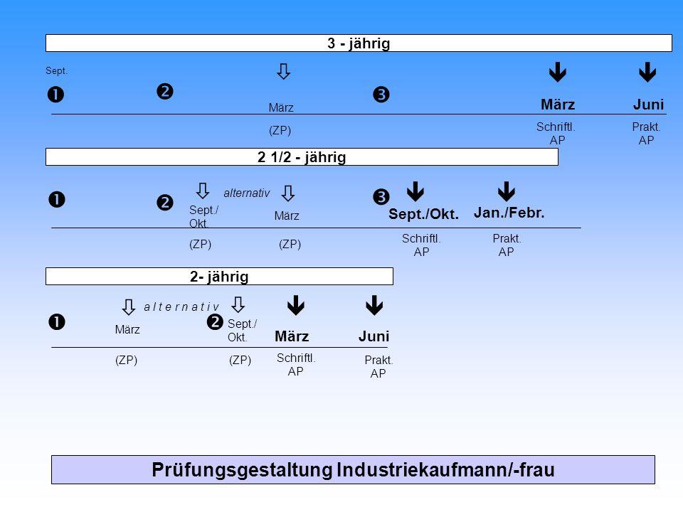 Prüfungsgestaltung Industriekaufmann/-frau