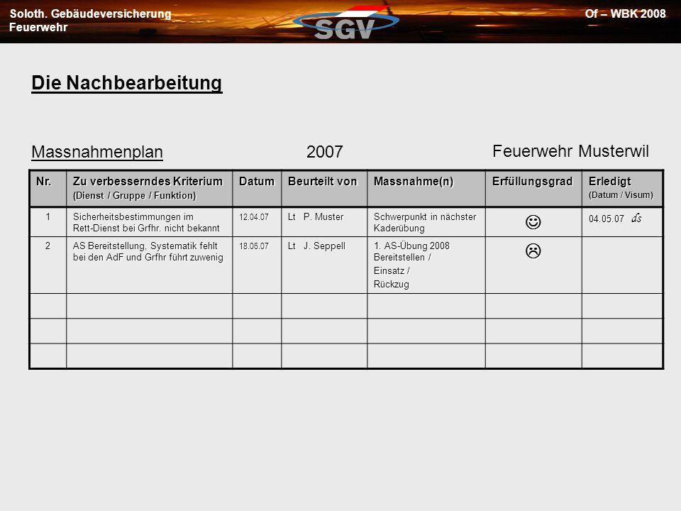 Die Nachbearbeitung   Massnahmenplan 2007 Feuerwehr Musterwil Nr.