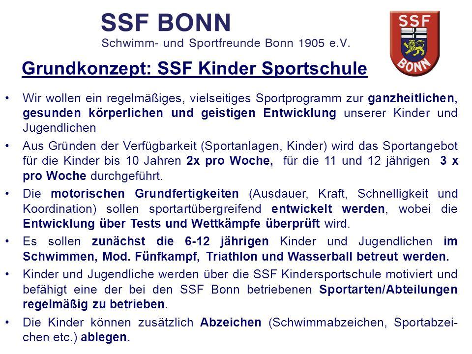 Grundkonzept: SSF Kinder Sportschule