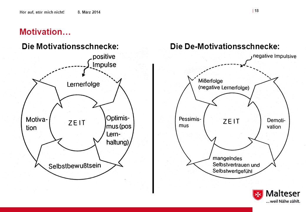 Motivation… Die Motivationsschnecke: Die De-Motivationsschnecke: