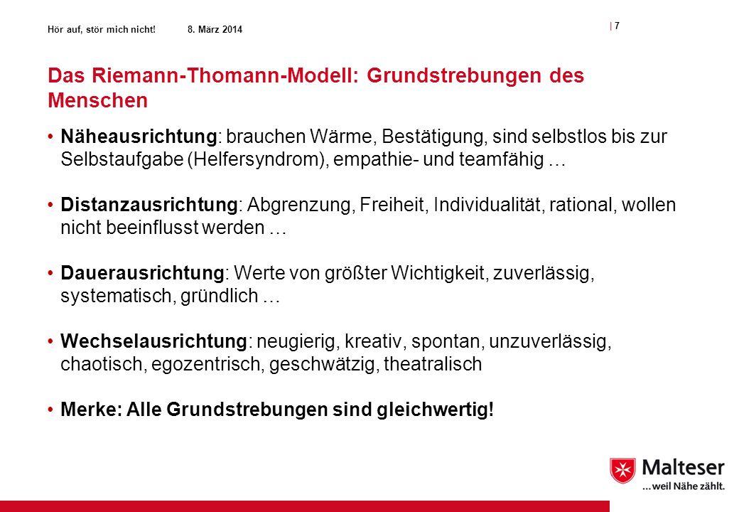 Das Riemann-Thomann-Modell: Grundstrebungen des Menschen