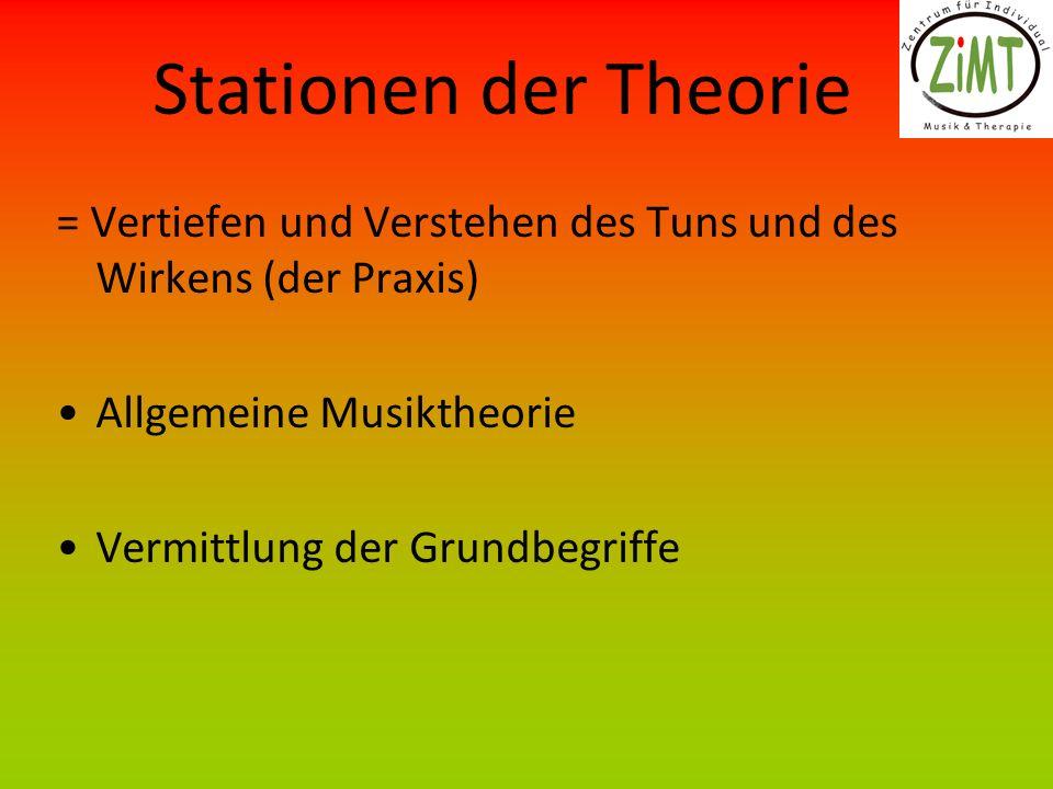 Stationen der Theorie = Vertiefen und Verstehen des Tuns und des Wirkens (der Praxis) Allgemeine Musiktheorie.