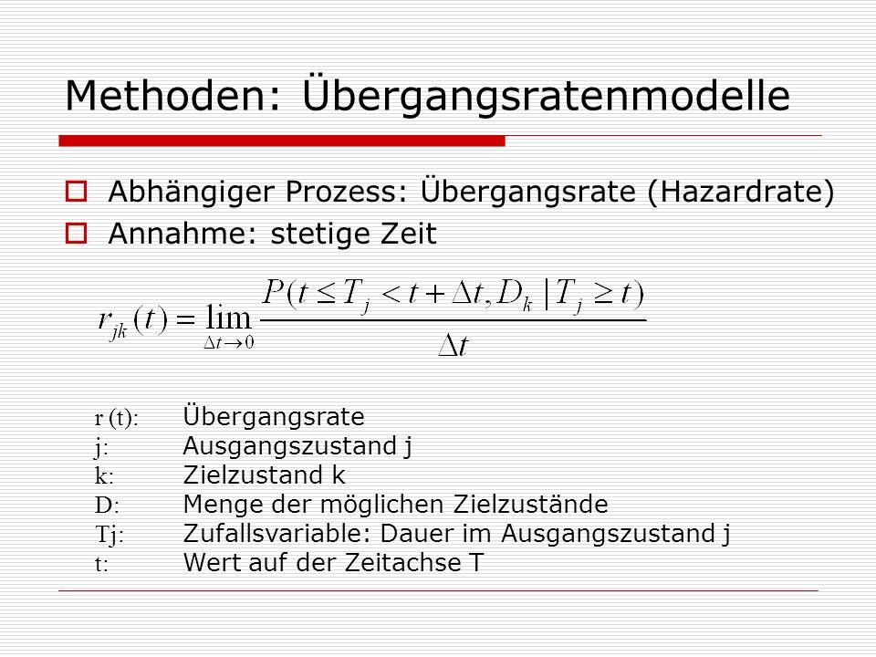 Methoden: Übergangsratenmodelle