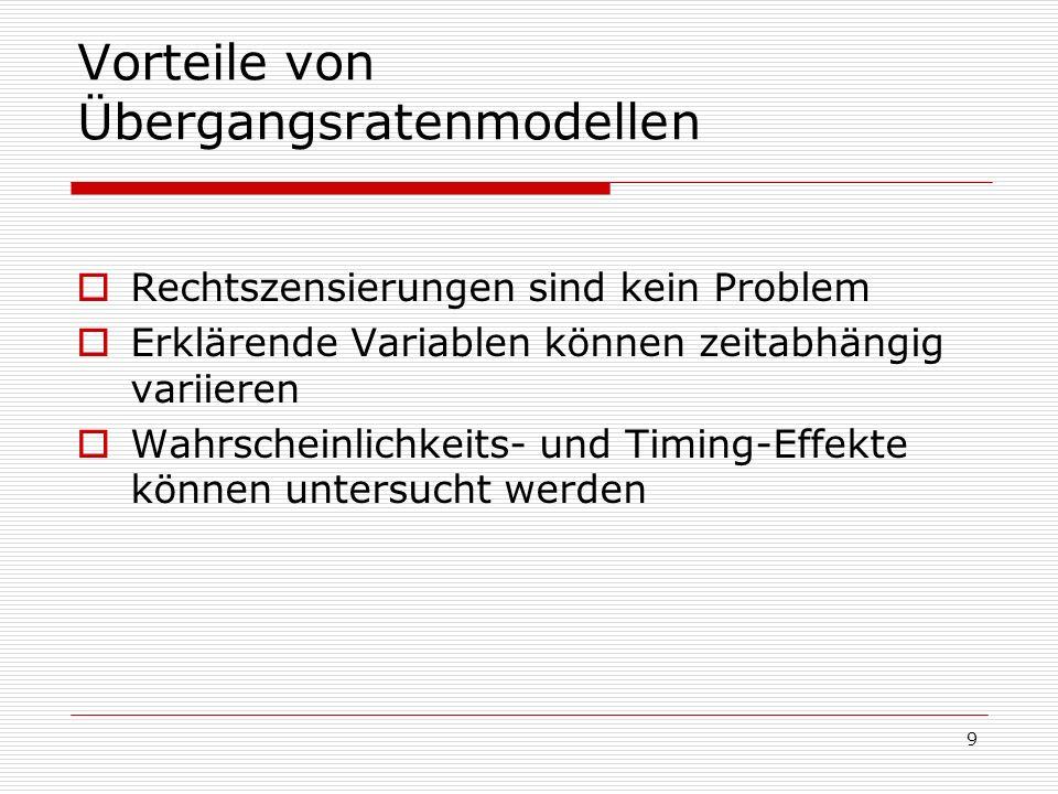 Vorteile von Übergangsratenmodellen