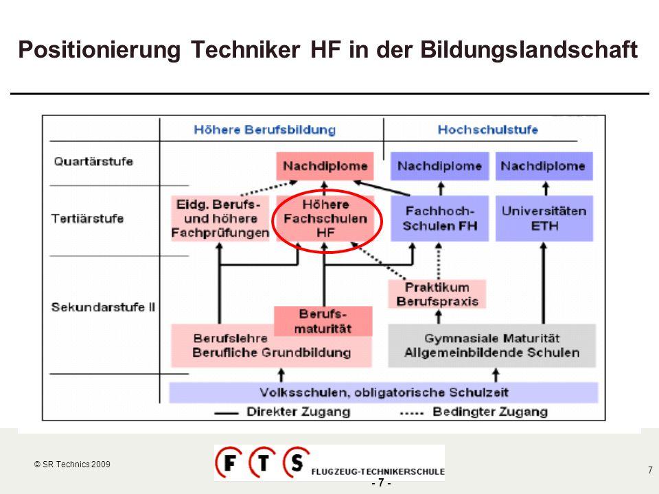 Positionierung Techniker HF in der Bildungslandschaft