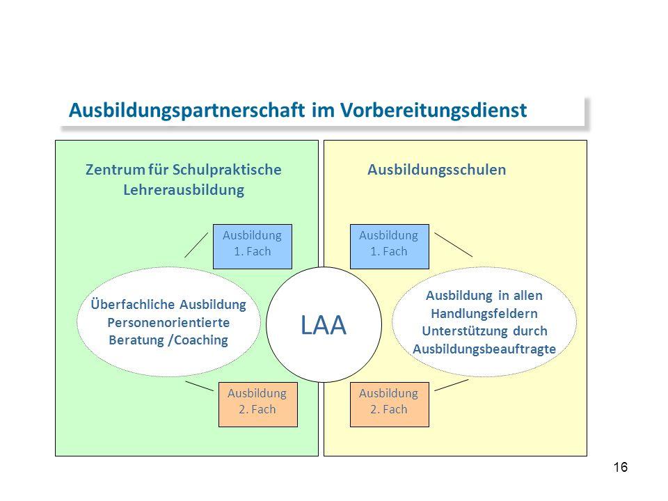 LAA Ausbildungspartnerschaft im Vorbereitungsdienst …die Details