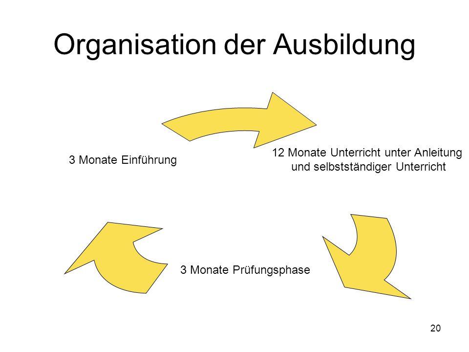 Organisation der Ausbildung