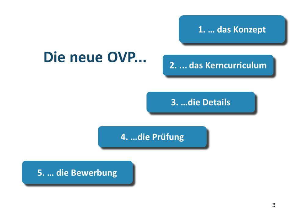 Die neue OVP... 1. … das Konzept 2. ... das Kerncurriculum