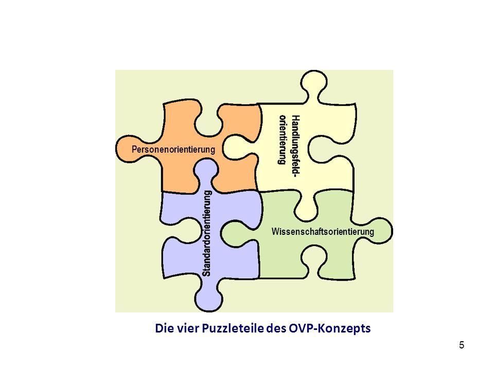 Die vier Puzzleteile des OVP-Konzepts