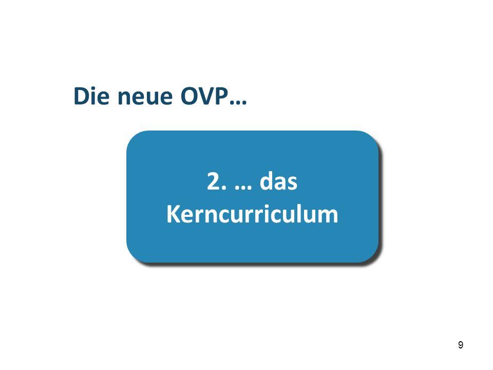 Übersicht Die neue OVP… 2. … das Kerncurriculum 9