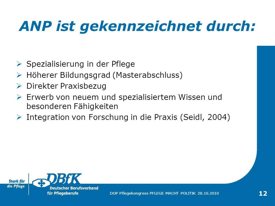 ANP ist gekennzeichnet durch: