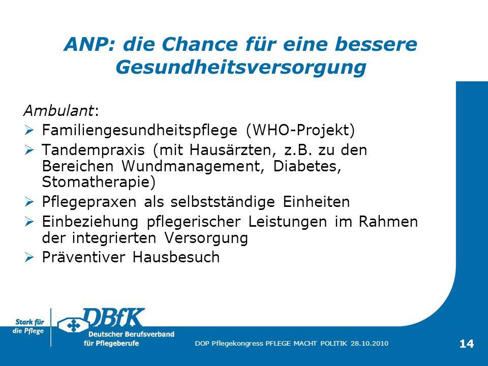 ANP: die Chance für eine bessere Gesundheitsversorgung
