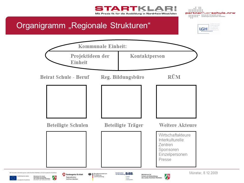 """Organigramm """"Regionale Strukturen"""