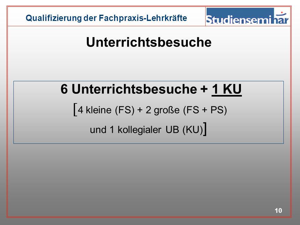 Unterrichtsbesuche 6 Unterrichtsbesuche + 1 KU